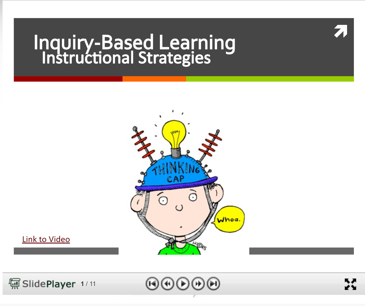 A screenshot of a slideshare ppt on inquiry based learning